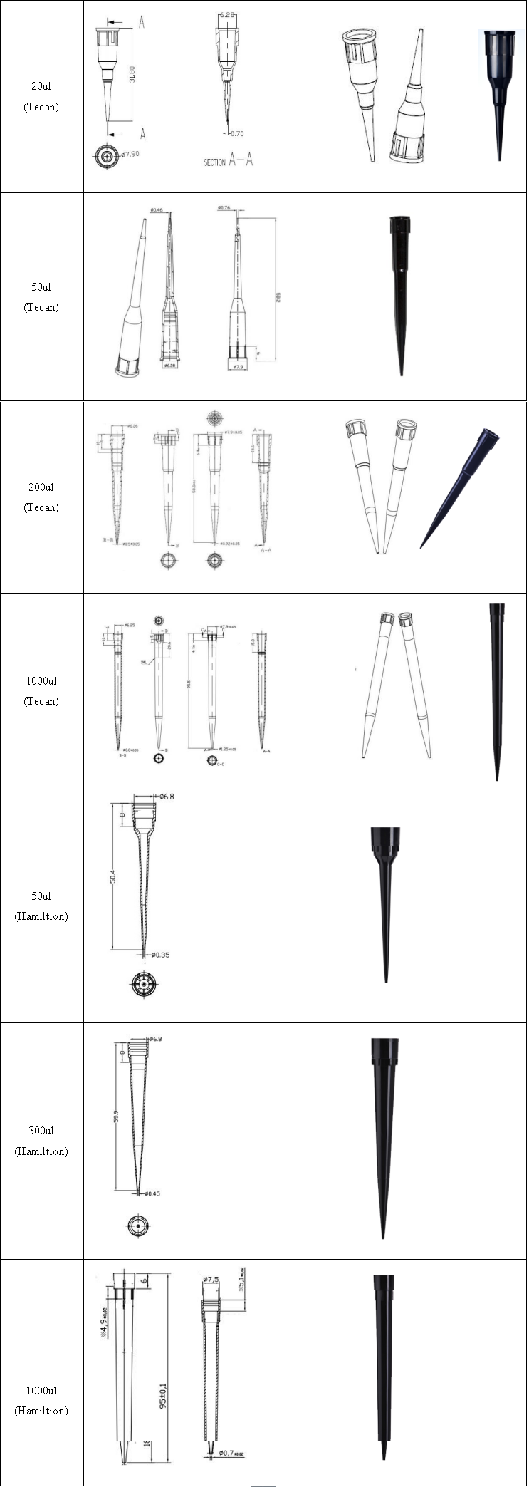 Drawing of Conductive pipette tip